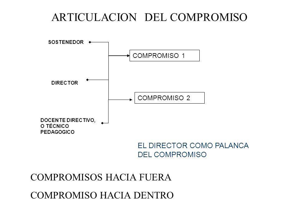 ARTICULACION DEL COMPROMISO