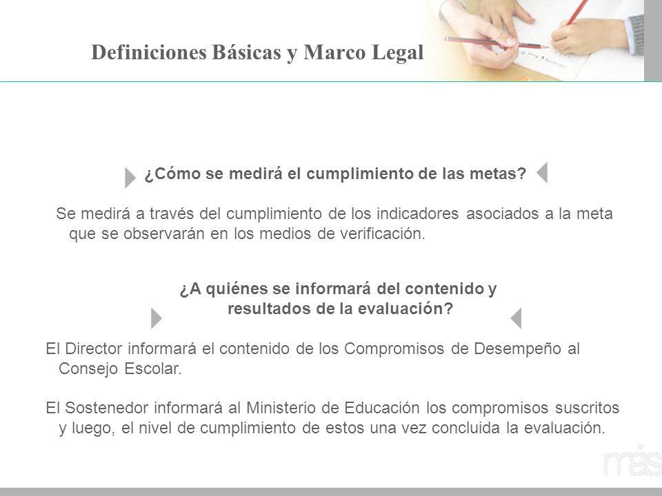 Definiciones Básicas y Marco Legal