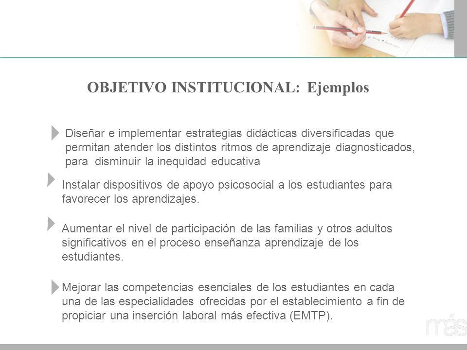OBJETIVO INSTITUCIONAL: Ejemplos