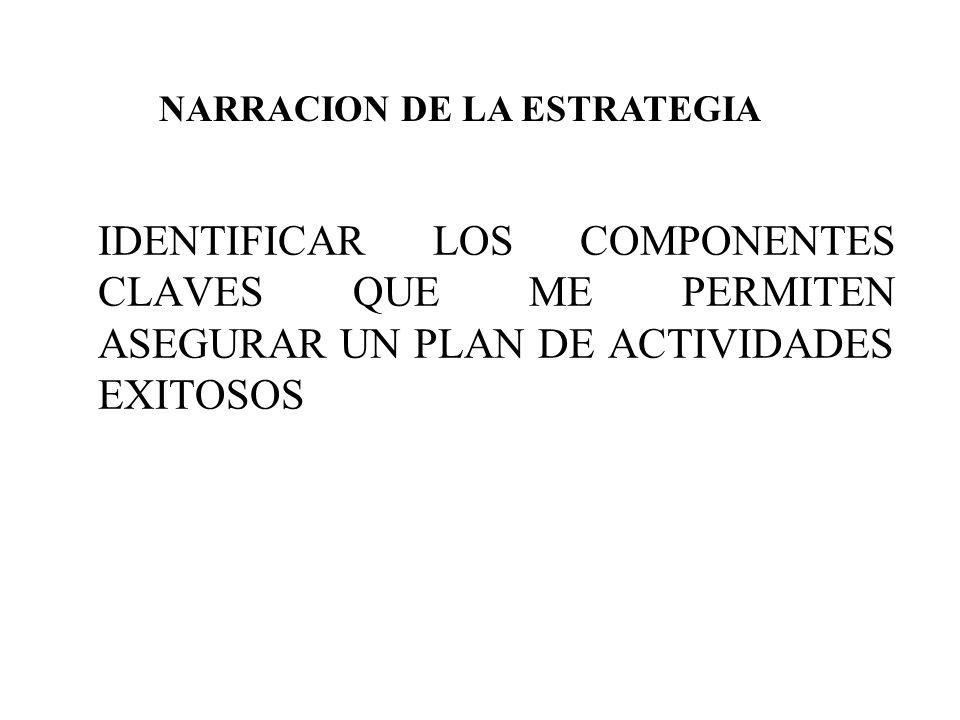 NARRACION DE LA ESTRATEGIA