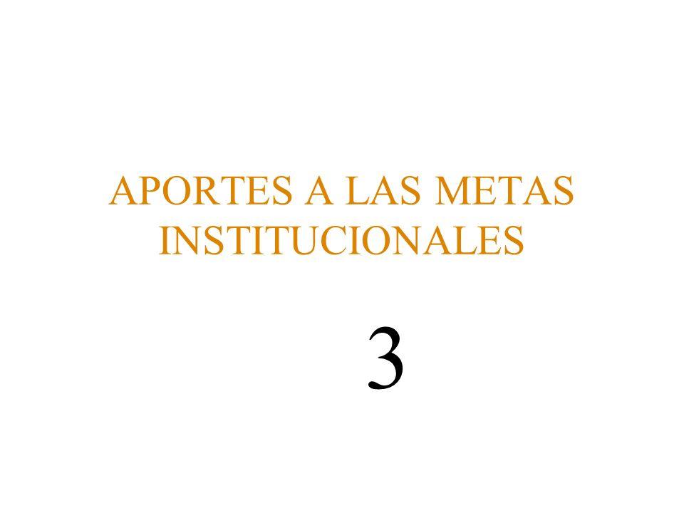 APORTES A LAS METAS INSTITUCIONALES