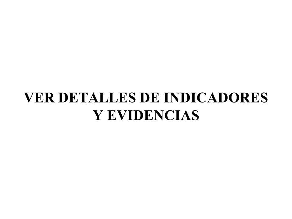 VER DETALLES DE INDICADORES Y EVIDENCIAS