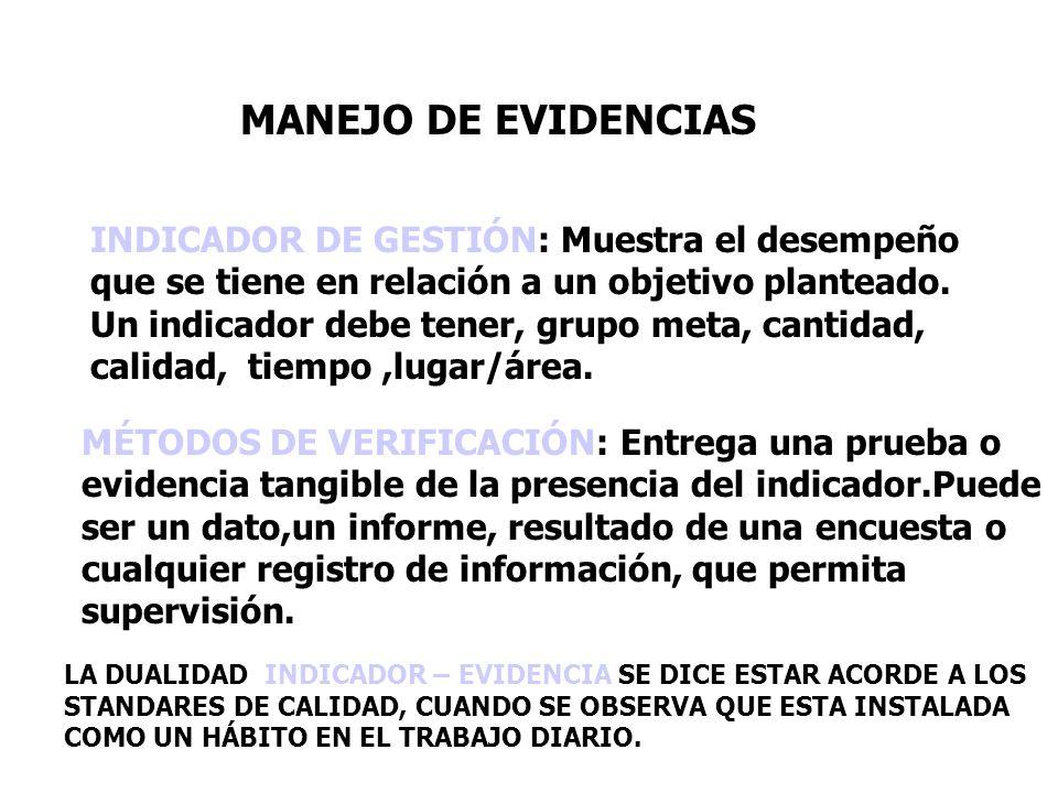 MANEJO DE EVIDENCIAS