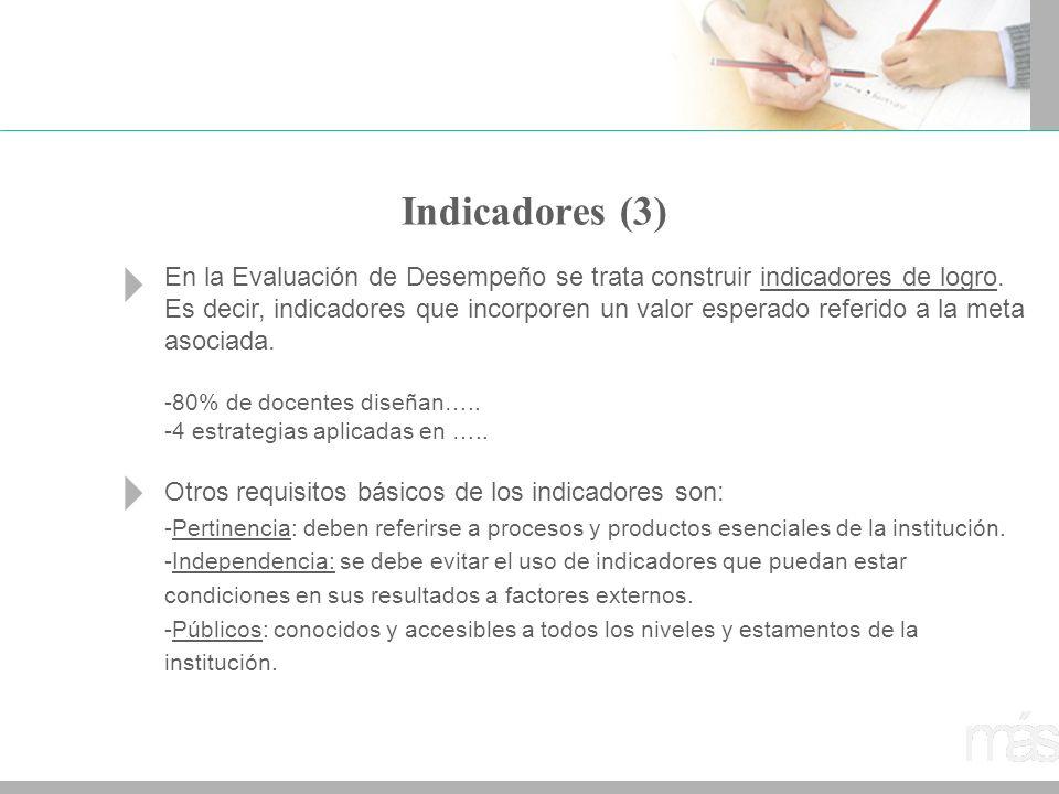 Indicadores (3)