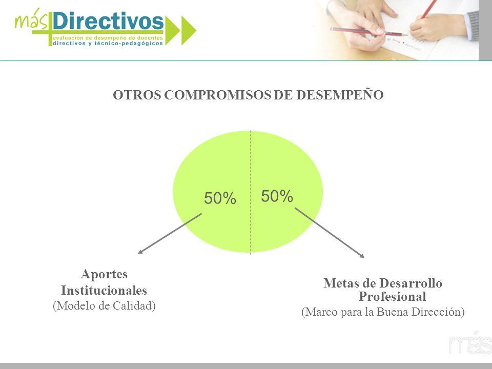 OTROS COMPROMISOS DE DESEMPEÑO