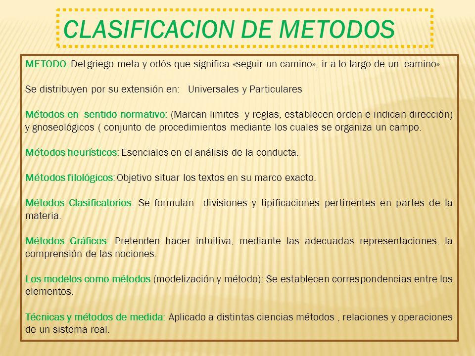 CLASIFICACION DE METODOS