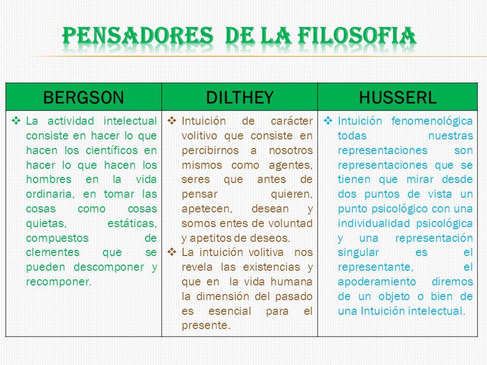 PENSADORES DE LA FILOSOFIA