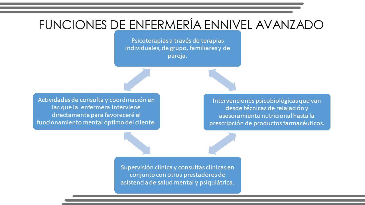 FUNCIONES DE ENFERMERÍA ENNIVEL AVANZADO