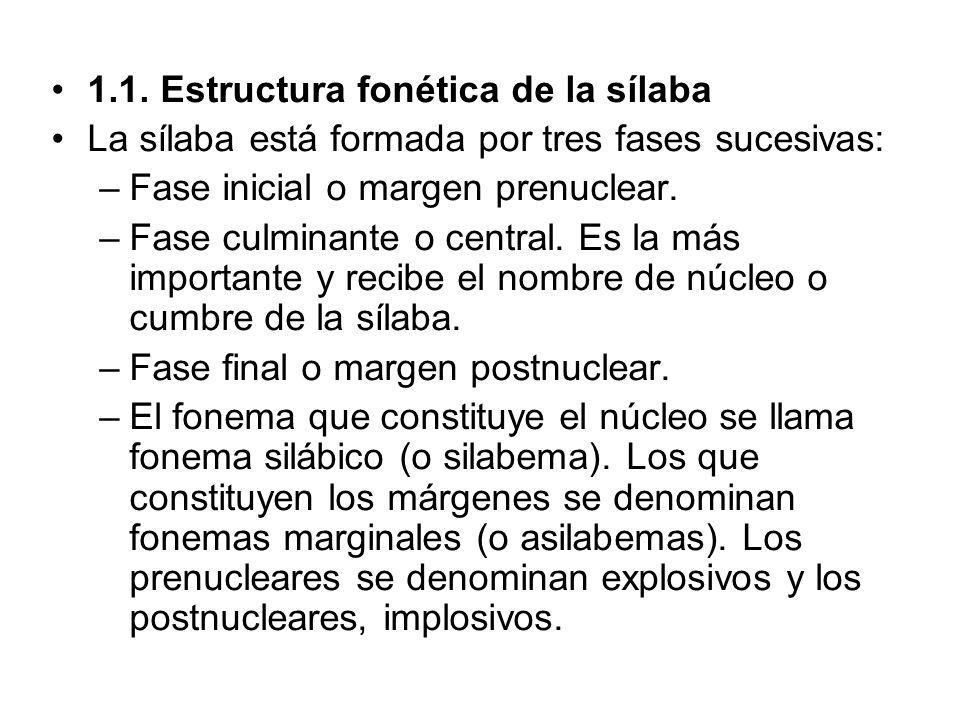 1.1. Estructura fonética de la sílaba