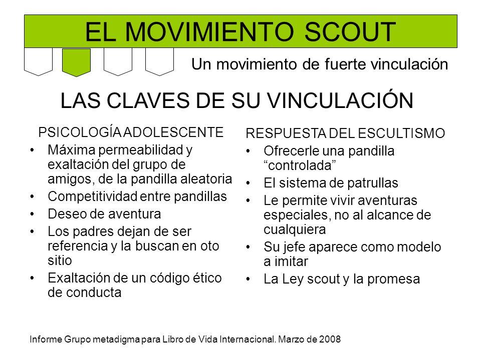 EL MOVIMIENTO SCOUT LAS CLAVES DE SU VINCULACIÓN