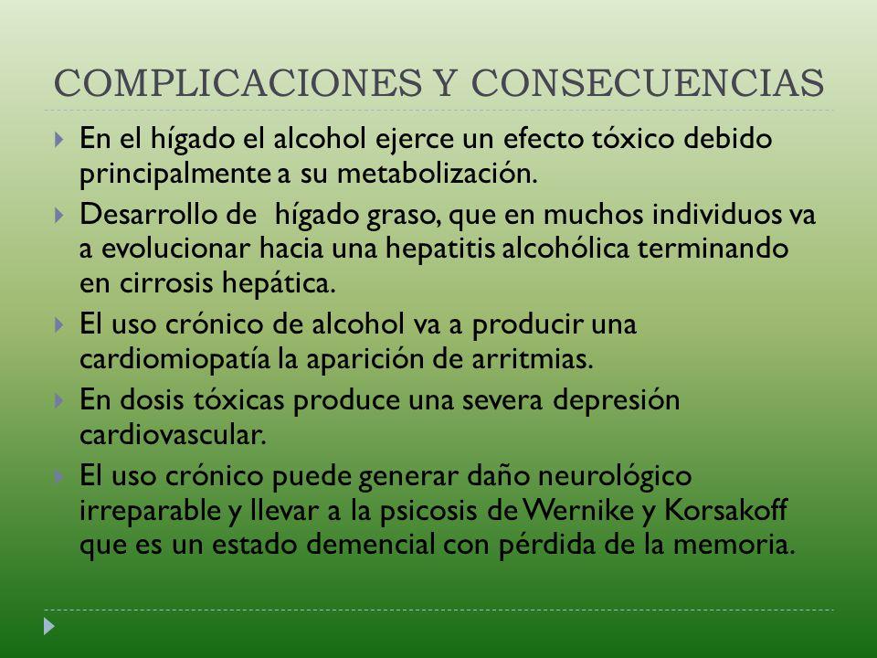 COMPLICACIONES Y CONSECUENCIAS