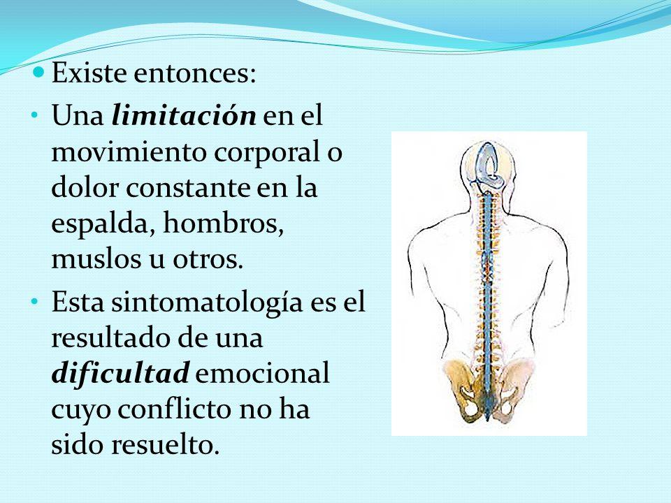 Existe entonces: Una limitación en el movimiento corporal o dolor constante en la espalda, hombros, muslos u otros.