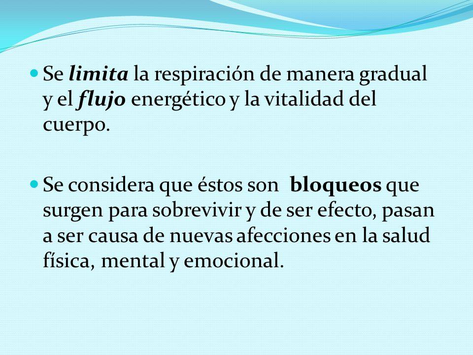 Se limita la respiración de manera gradual y el flujo energético y la vitalidad del cuerpo.