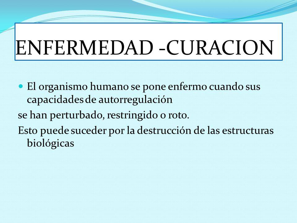 ENFERMEDAD -CURACION El organismo humano se pone enfermo cuando sus capacidades de autorregulación.