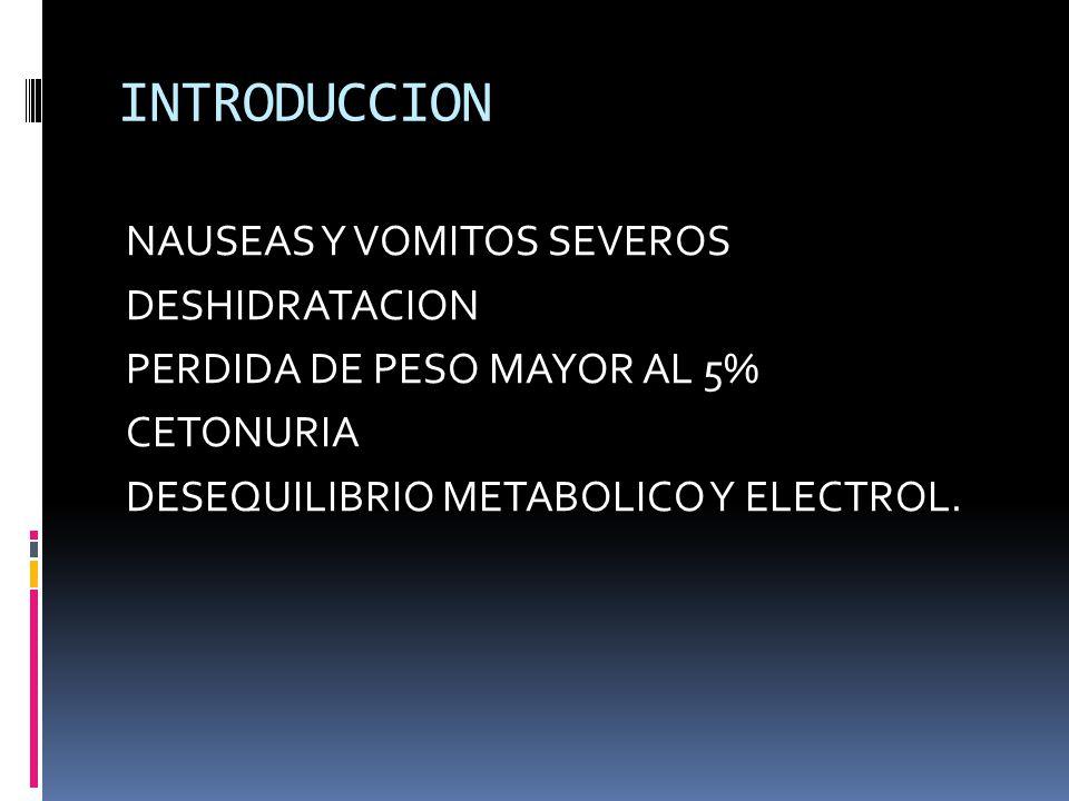 INTRODUCCION NAUSEAS Y VOMITOS SEVEROS DESHIDRATACION PERDIDA DE PESO MAYOR AL 5% CETONURIA DESEQUILIBRIO METABOLICO Y ELECTROL.