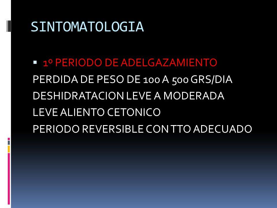 SINTOMATOLOGIA 1º PERIODO DE ADELGAZAMIENTO