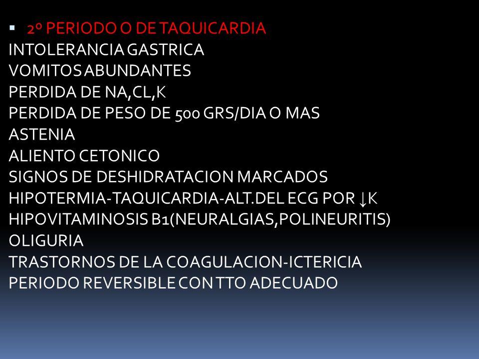 2º PERIODO O DE TAQUICARDIA