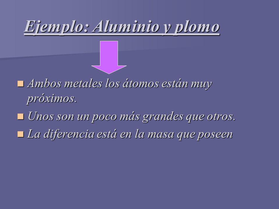 Ejemplo: Aluminio y plomo