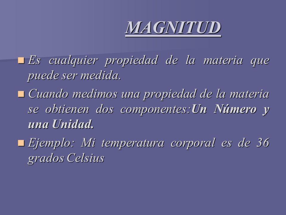 MAGNITUD Es cualquier propiedad de la materia que puede ser medida.