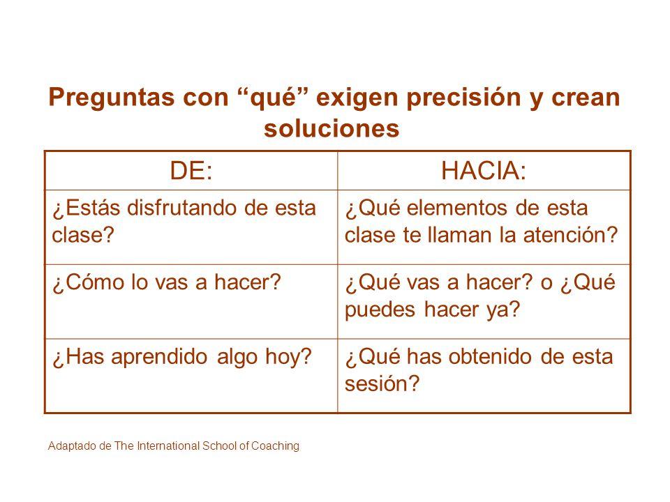Preguntas con qué exigen precisión y crean soluciones