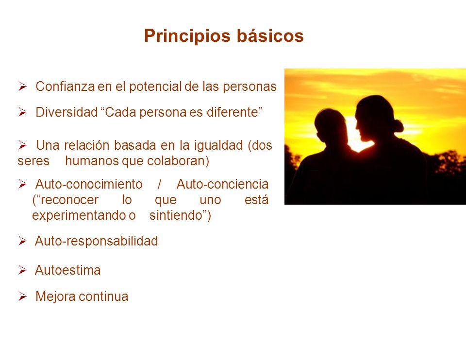 Principios básicos Confianza en el potencial de las personas