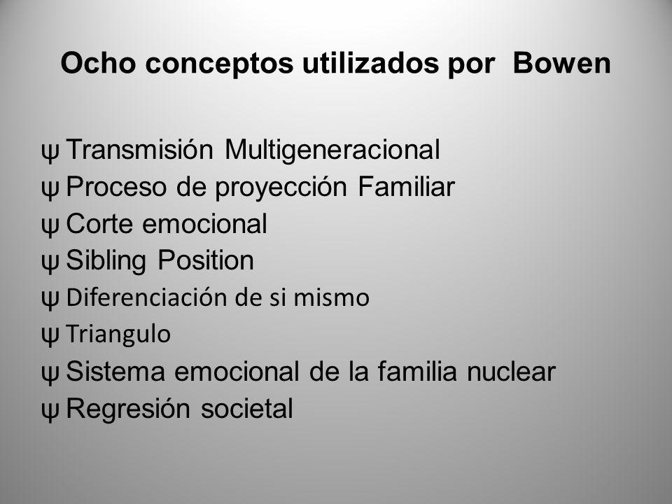 Ocho conceptos utilizados por Bowen