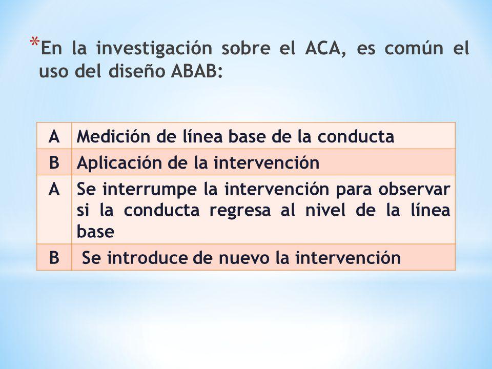 En la investigación sobre el ACA, es común el uso del diseño ABAB: