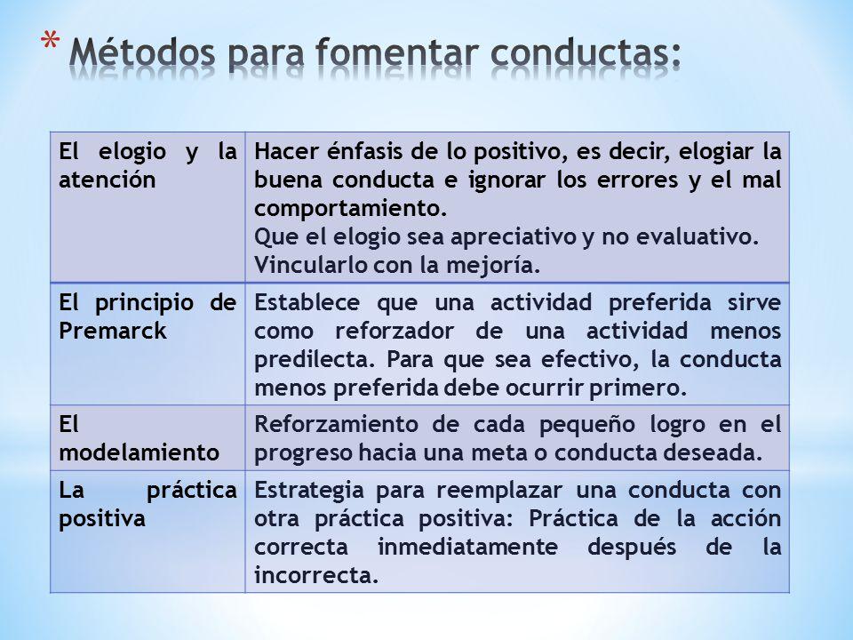 Métodos para fomentar conductas: