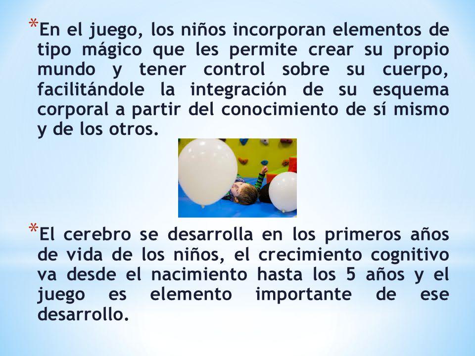 En el juego, los niños incorporan elementos de tipo mágico que les permite crear su propio mundo y tener control sobre su cuerpo, facilitándole la integración de su esquema corporal a partir del conocimiento de sí mismo y de los otros.