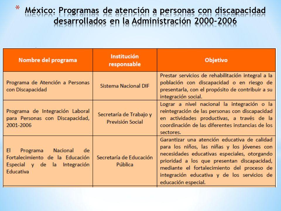 México: Programas de atención a personas con discapacidad desarrollados en la Administración 2000-2006