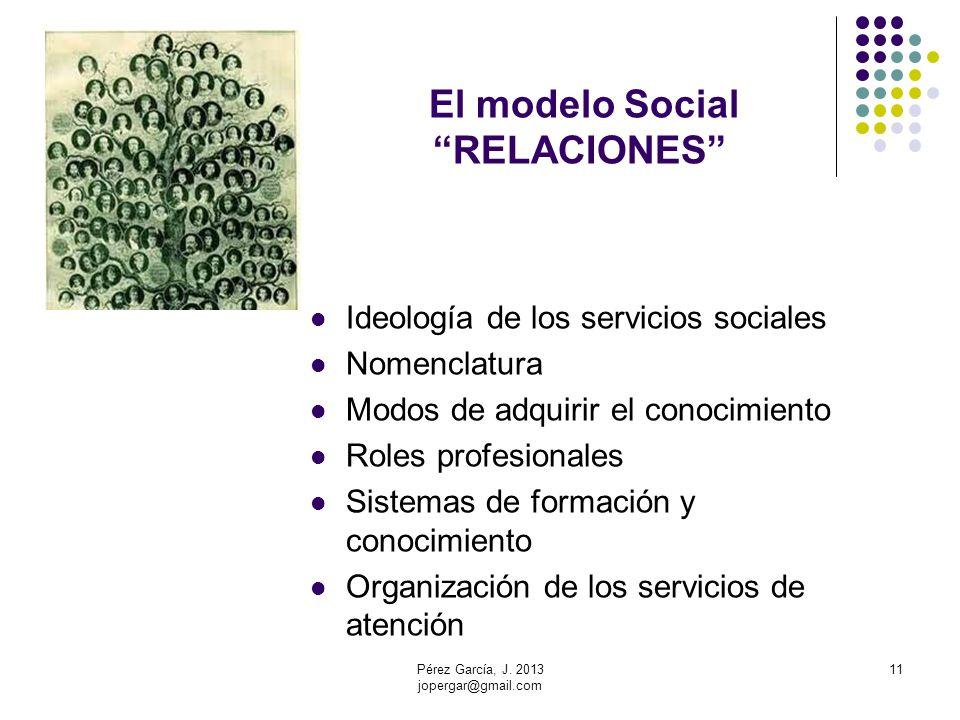 El modelo Social RELACIONES