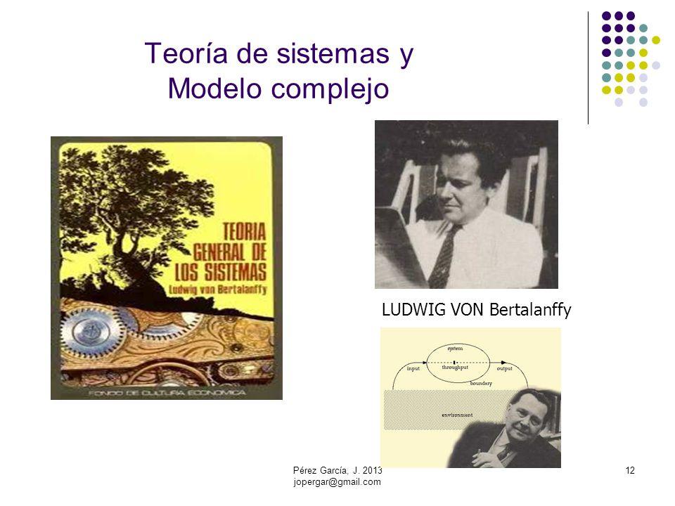 Teoría de sistemas y Modelo complejo
