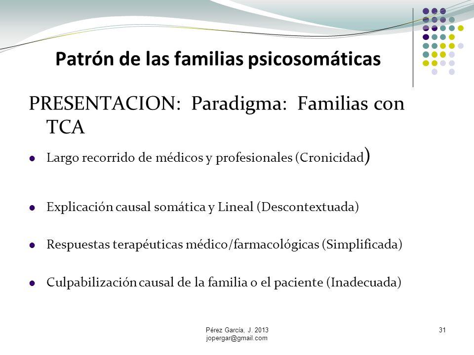 Patrón de las familias psicosomáticas