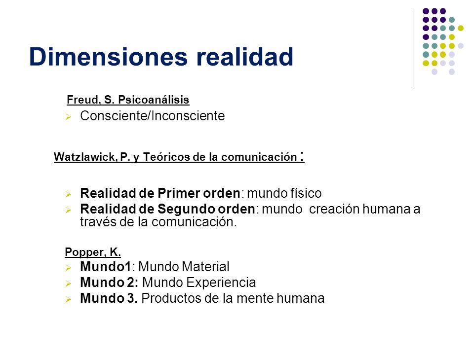 Dimensiones realidad Freud, S. Psicoanálisis Consciente/Inconsciente