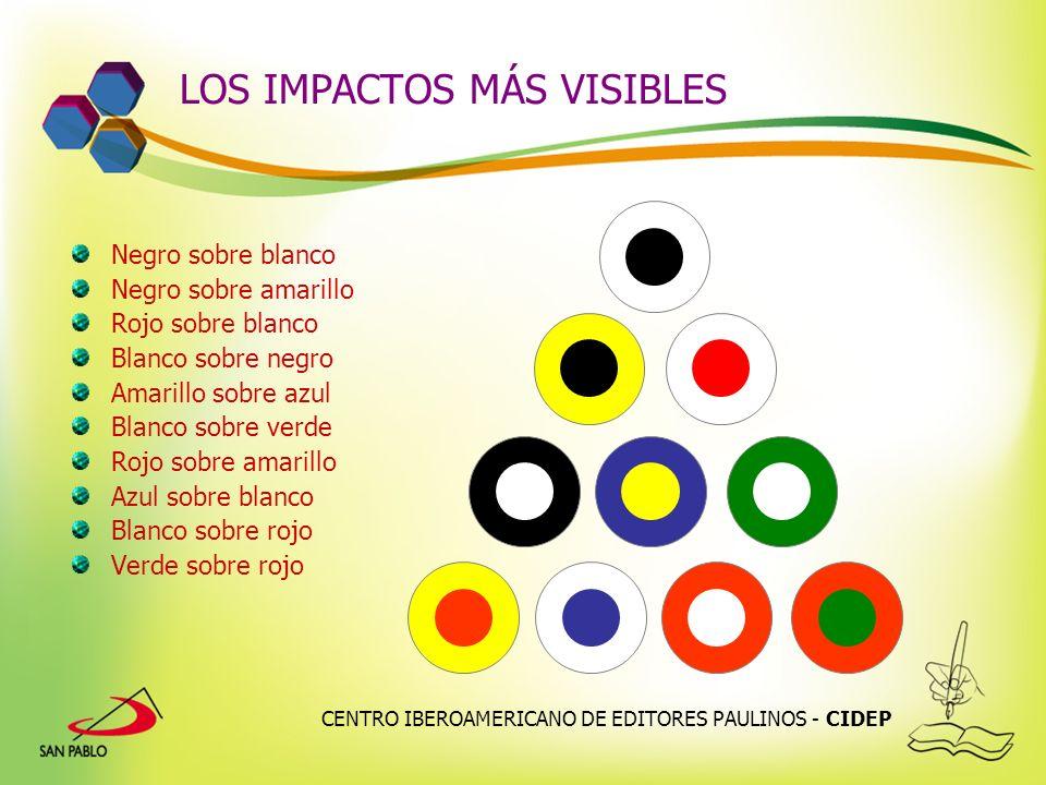 LOS IMPACTOS MÁS VISIBLES