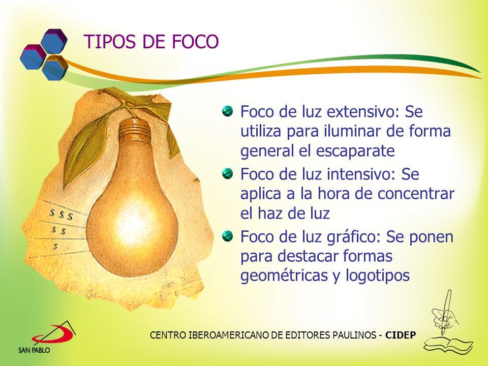 TIPOS DE FOCO Foco de luz extensivo: Se utiliza para iluminar de forma general el escaparate.