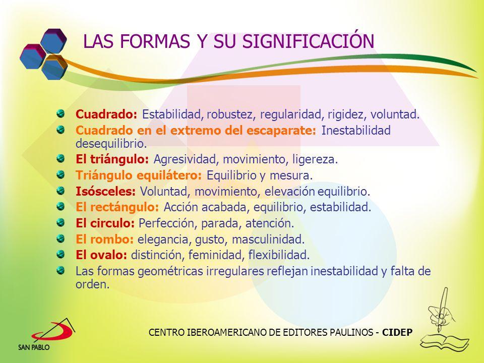 LAS FORMAS Y SU SIGNIFICACIÓN