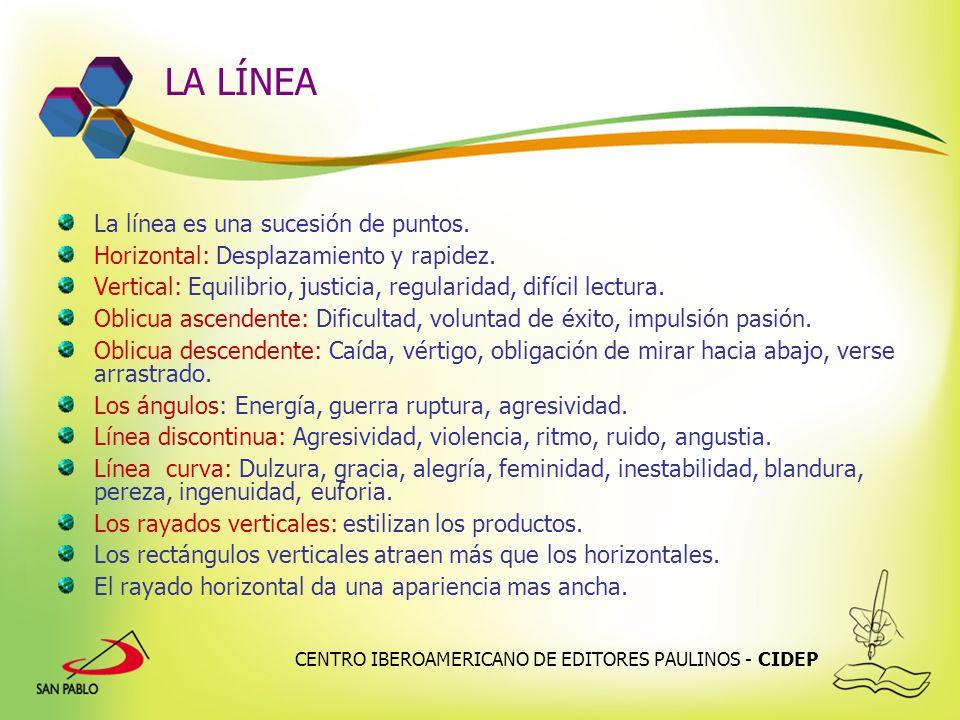 LA LÍNEA La línea es una sucesión de puntos.