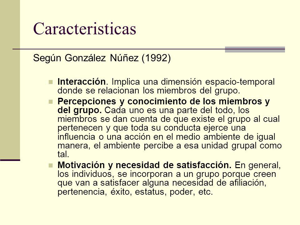 Caracteristicas Según González Núñez (1992)