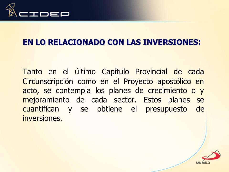 EN LO RELACIONADO CON LAS INVERSIONES: