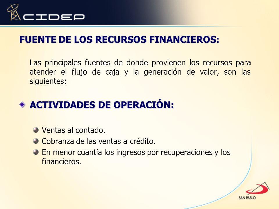 FUENTE DE LOS RECURSOS FINANCIEROS: