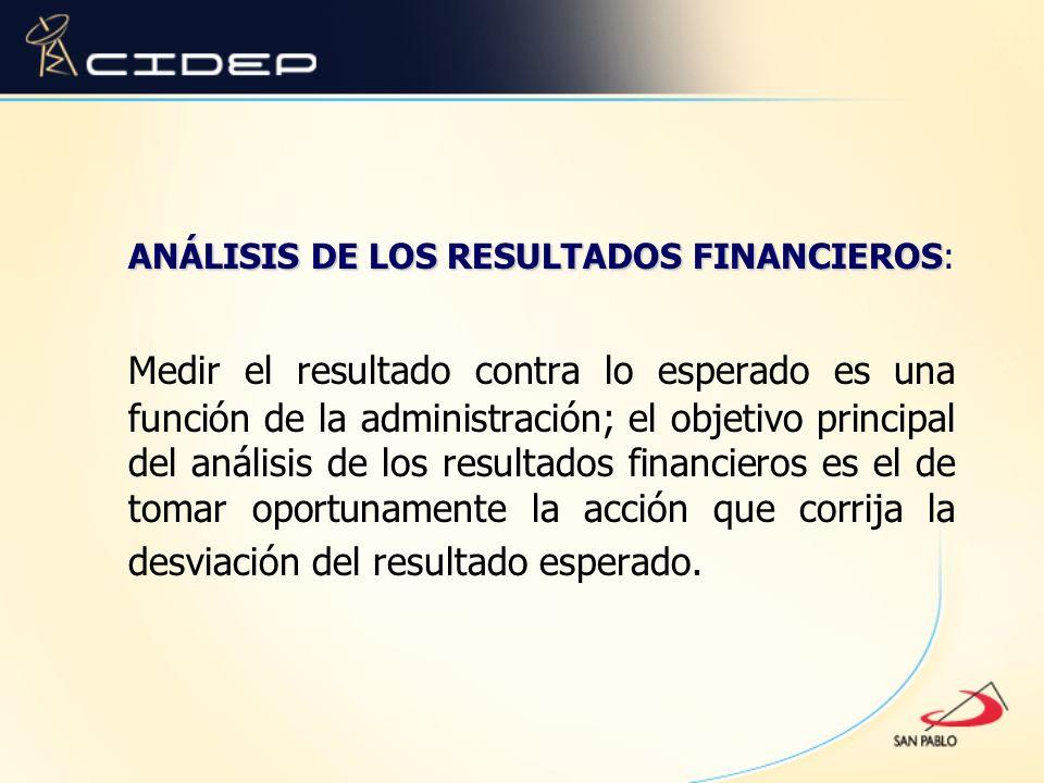 ANÁLISIS DE LOS RESULTADOS FINANCIEROS: