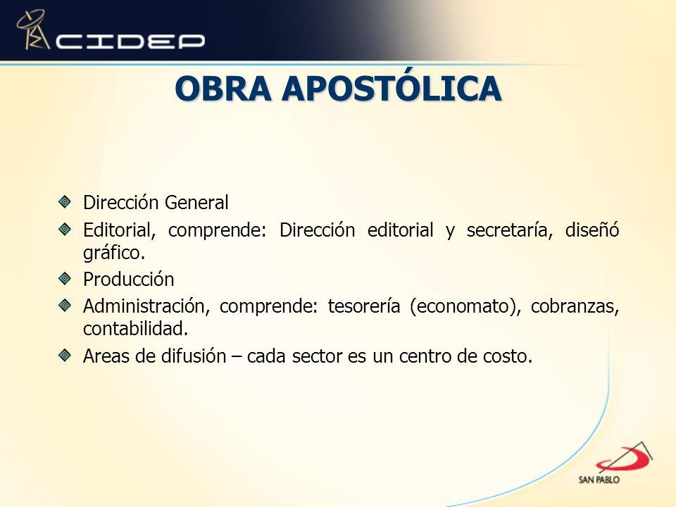 OBRA APOSTÓLICA Dirección General