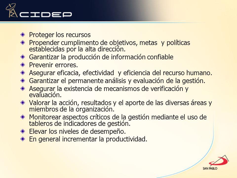 Proteger los recursos Propender cumplimento de objetivos, metas y políticas establecidas por la alta dirección.