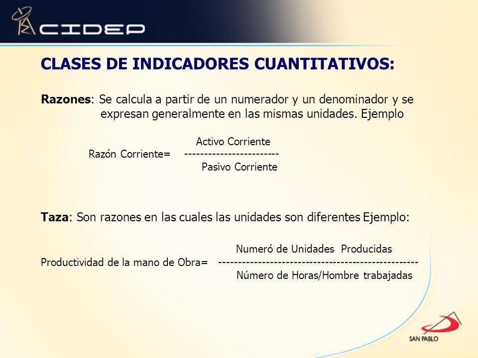 CLASES DE INDICADORES CUANTITATIVOS: