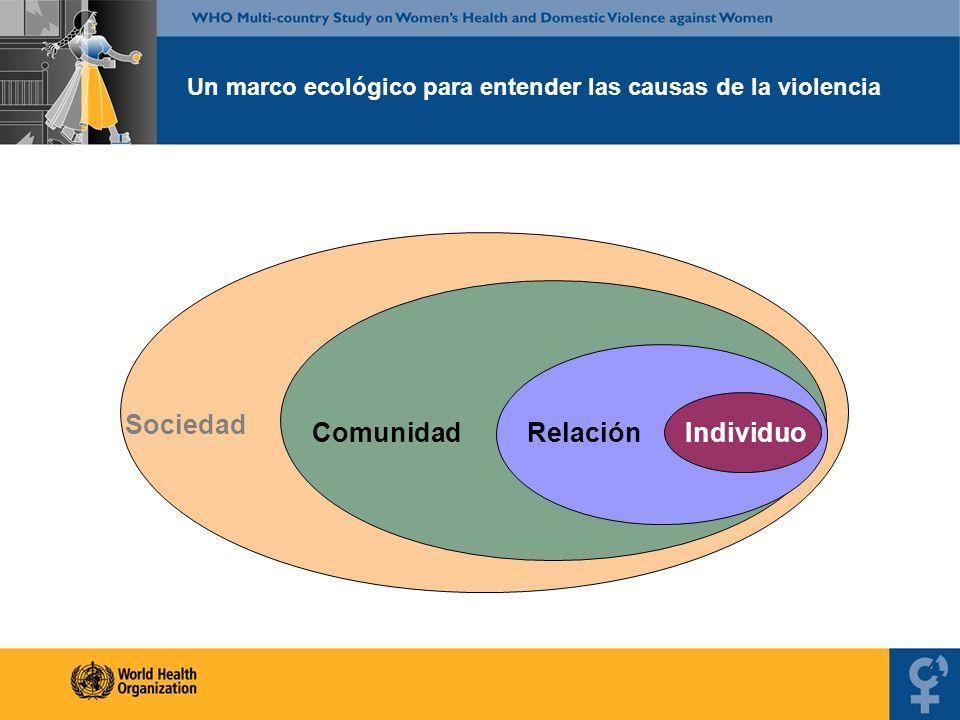 Un marco ecológico para entender las causas de la violencia