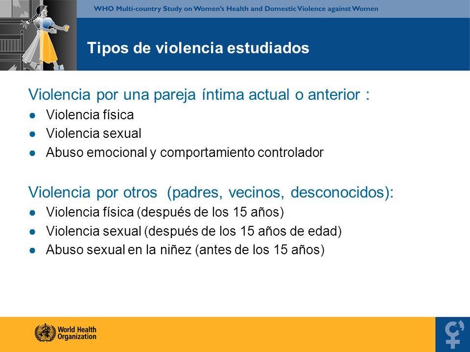 Tipos de violencia estudiados
