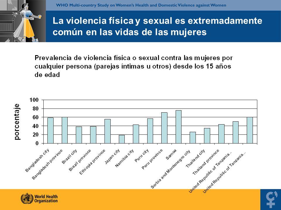 La violencia física y sexual es extremadamente común en las vidas de las mujeres
