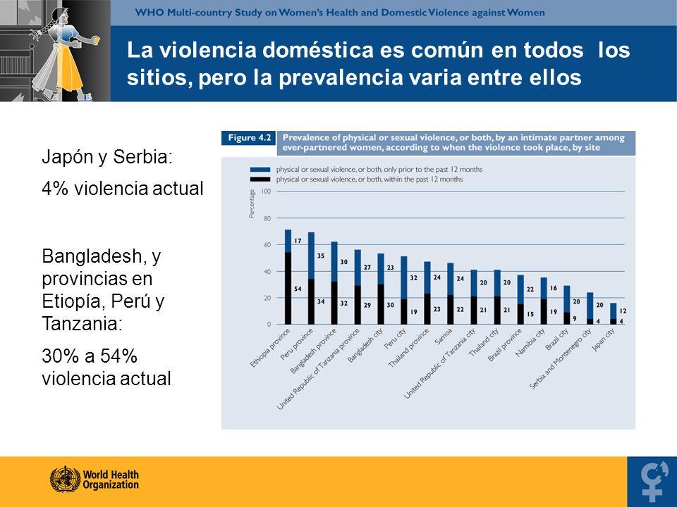 La violencia doméstica es común en todos los sitios, pero la prevalencia varia entre ellos