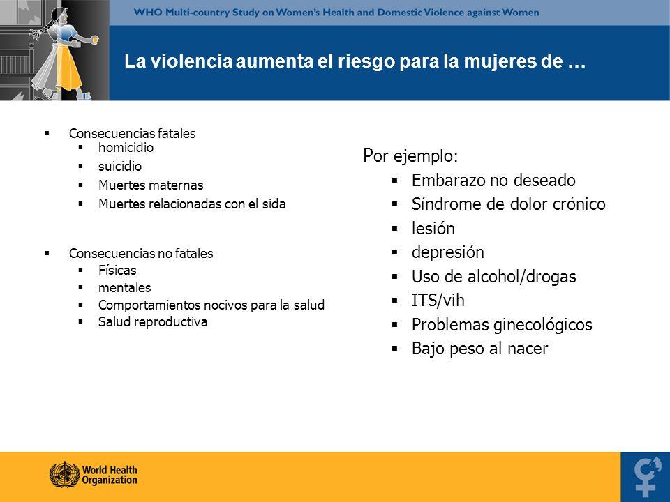 La violencia aumenta el riesgo para la mujeres de …